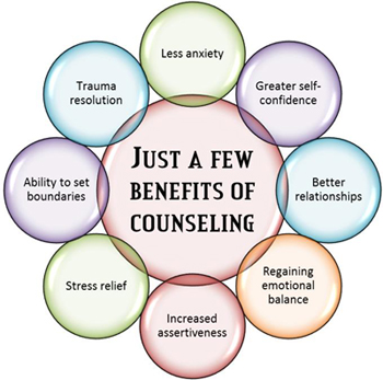 Just a few benefits of counseling, individual counseling.